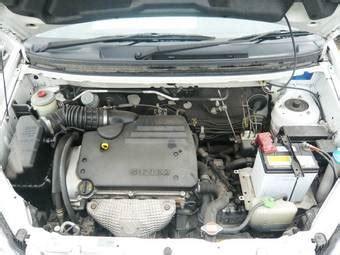Suzuki Aerio Wagon Images Gasoline