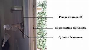 changer serrure porte chambre beautiful comment ouvrir la With changer une porte de chambre