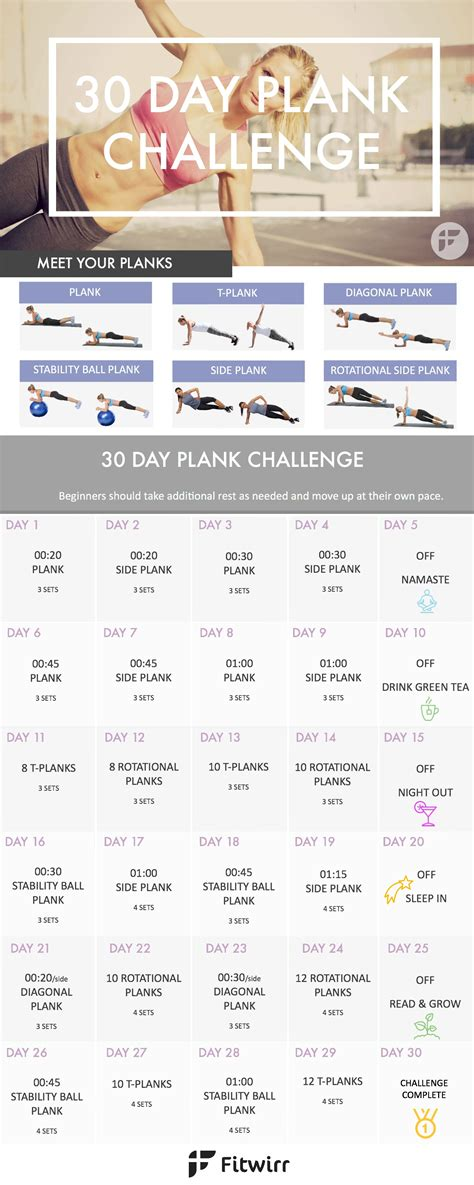 30 Day Plank Challenge - Build Core Strength in 30 Days