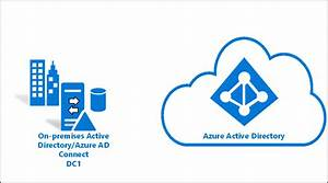 Tutorial  Integrate A Single Ad Forest To Azure Using Phs