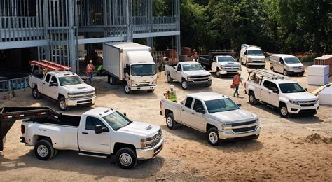 Different Types Of Commercial Vehicles