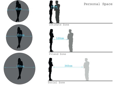 personal space personal space images usseek com