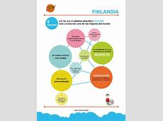 Finlandia – 9 Aspectos Clave de su Sistema Educativo