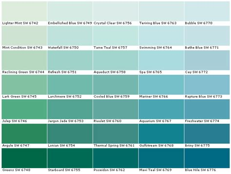 mint green paint color sherwin williams sherwin williams sw6742 lighter mint sw6743 mint condition