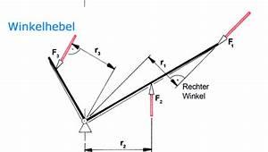 Hebelwirkung Berechnen : hebelgesetz und drehmoment tec lehrerfreund ~ Themetempest.com Abrechnung