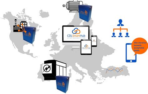 Cloud Based Remote Monitoring For Asset Management. Rehab For Sex Addiction Iphoto Calendar Coupon. University Of South Florida Distance Learning. Clear Creek Tax Reviews Best Chimney Services. Free Online Inventory System. Air Conditioning Jacksonville. Harris Online Banking For Business. Software Project Manager Iupui Online Courses. Newport Beach Cosmetic Surgeons