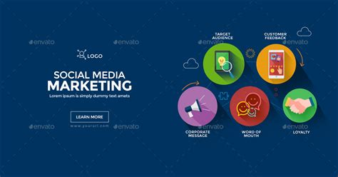 Learn Social Media Marketing by Social Media Marketing Banners By Doto Graphicriver