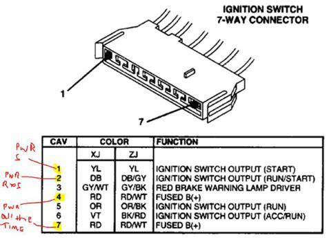 Jeep Ignition Switch Wiring Diagram 1995 by 94 Xj No Power To Ignition Switch Jeep Forum