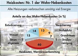 Nebenkosten Berechnen Miete : heizkosten nr 1 der wohn nebenkosten ~ Themetempest.com Abrechnung