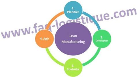 lean manufacturing la simplification des processus