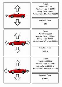 Gcse Aqa Physics - P8 3 - Resultant Forces By Nteach - Teaching Resources