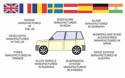 Manufacturing Animated Globalisation Manufacture International America Europe