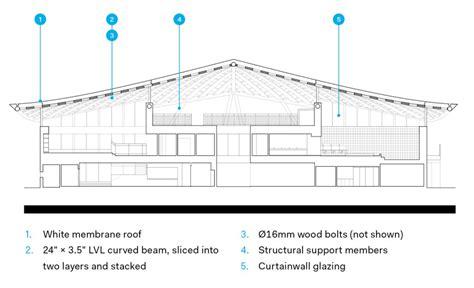 onagawa station s lattice roof architect magazine