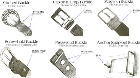 Brand Name Belt Types And Designer Buckles Compatibility