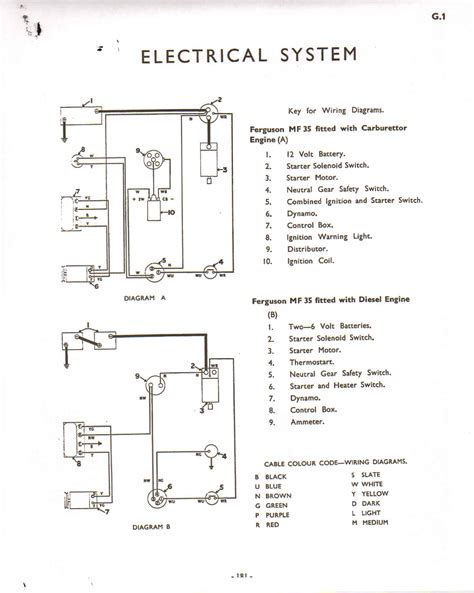 can you show me the wiring diagram for a massey ferguson 35 gasoline starting diagram