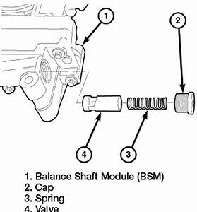 1999 Gmc Truck Yukon 4wd 5 7l Fi Ohv 8cyl