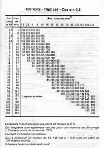 Calcul Puissance Compteur Edf : norme c bles lectriques pour alimenter pavillon comment choisir les disjoncteurs ~ Medecine-chirurgie-esthetiques.com Avis de Voitures