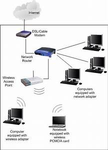 Network Troubleshooting and Resource Site for School IT ...