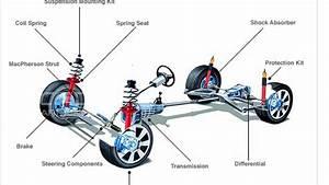Leacree Auto Parts