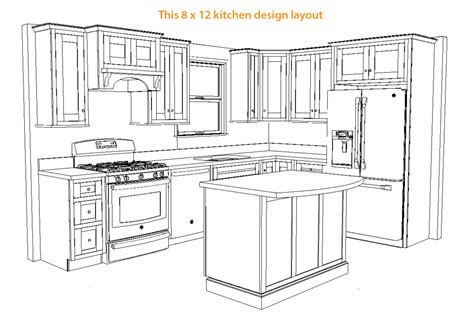 islands in the kitchen which is the best kitchen layout for your home
