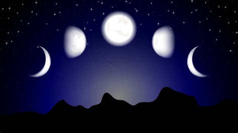 Moon Phases Background Moon Phases On Landscape Animation Hd