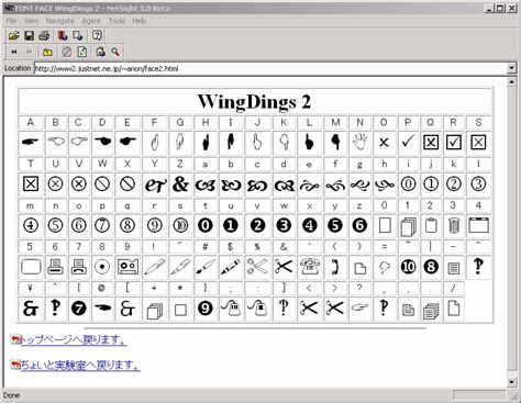 Pata Webdings Character Map