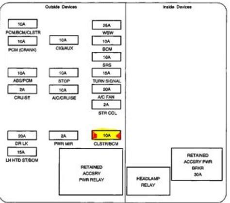 2002 Chevrolet Impala Fuse Box Diagram by 01 Impala Fuse Box Wiring Schematic Diagram