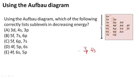 using the aufbau diagram to write form electron configurations youtube