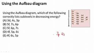 Using The Aufbau Diagram To Write Short Form Electron
