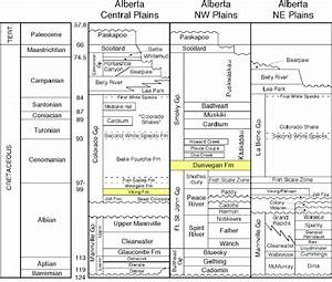 Stratigraphic Correlation Chart For The Cretaceous Of The Alberta