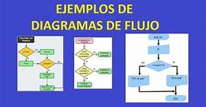 Ejemplosde Diagramas De Flujo Resueltos