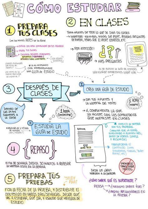 Cómo Estudiar Mejor  5 Prácticos Tips  Infografía  Blog De Gesvin