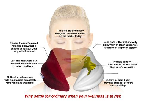 cervical pillow there are two types of arthritis rheumatoid and