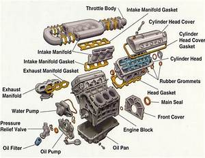 Mechanical Engineering  Toyota Engine Exploded View