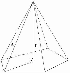Pyramide Oberfläche Berechnen : 2008 bersicht ~ Themetempest.com Abrechnung