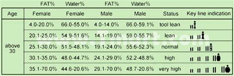kg lb digital bia fat monitor scale bmifatwatercalweight tmart