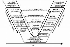 Current Overview Of Simulation Technology  U0026gt  Engineering Com