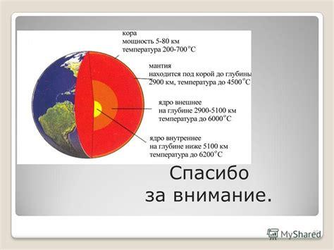 ТОП5 альтернативных источников энергии ближайшего будущего