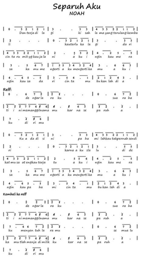 not pianika faded chord gitar dan lirik lagu indonesia barat terbaru chord kunci gitar lirik lagu dangdut