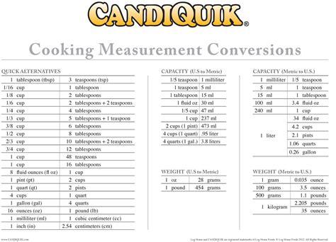 conversion cuisine free printables measurement conversion chart cooking