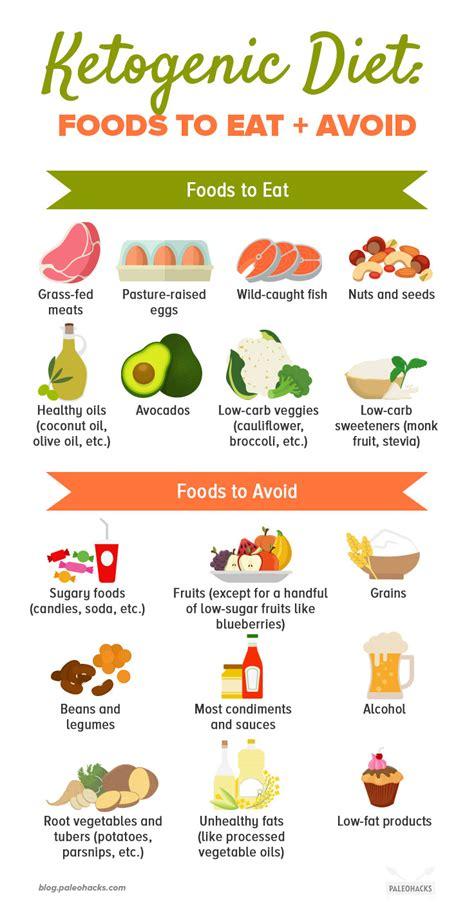 easy ketogenic diet guide    foods  eat