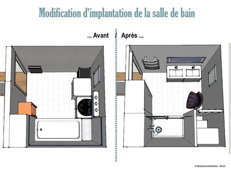 Réaménagement Archives  Mademoiselle Déco  Blog Déco