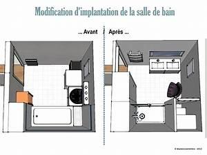 Salle De Bain Avant Après : avant apr s r novation d 39 une salle de bain ~ Mglfilm.com Idées de Décoration
