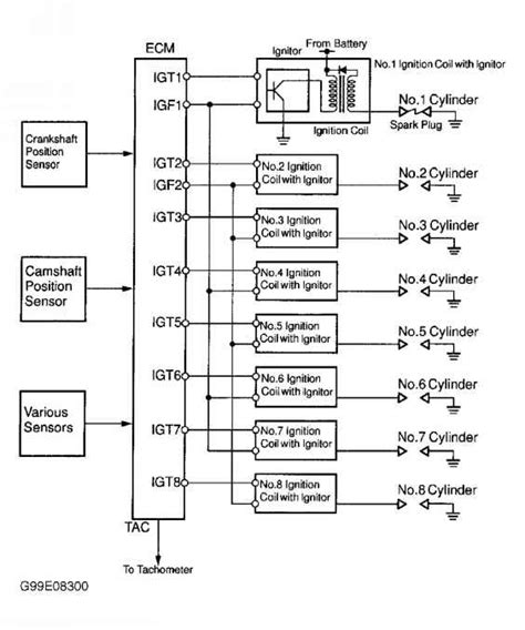2001 4 7l tundra wiring diagram 31 wiring diagram images