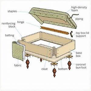 Download Storage Ottoman Plans PDF table plan make your