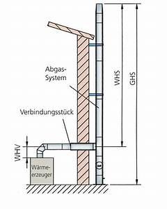 Firsthöhe Berechnen : schornsteinberechnung atmos zentrallager gmbh ~ Themetempest.com Abrechnung