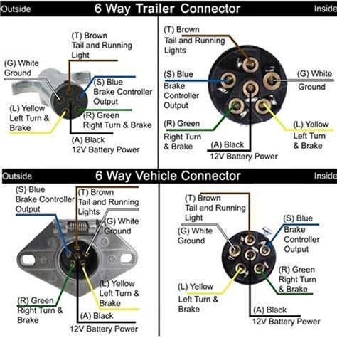 Way Trailer Plug With Round Connectors Mopar Does
