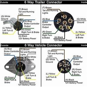 Small Round Trailer Connector Wiring Diagram