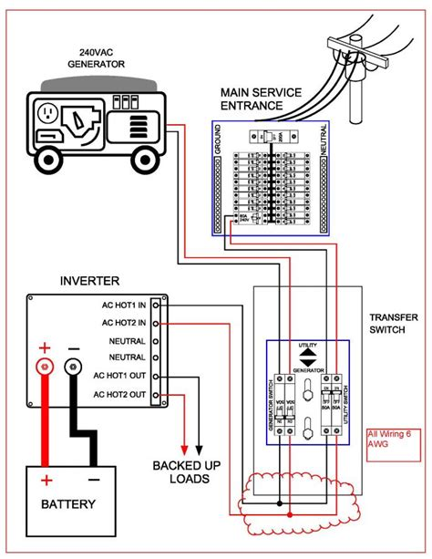 Midnite Solar Transfer Switch How Connect Awg