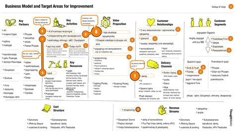 business model canvas workshop capture templates for customer journeys content workflows business model canvas and